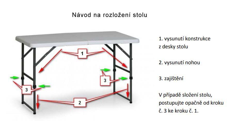 rozlozeni-stolu